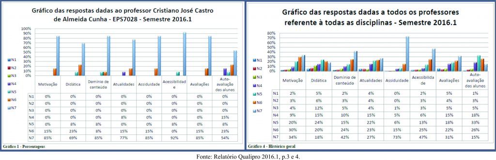 graficos qualipro